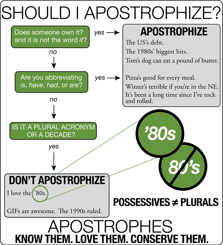 apostrophize.png