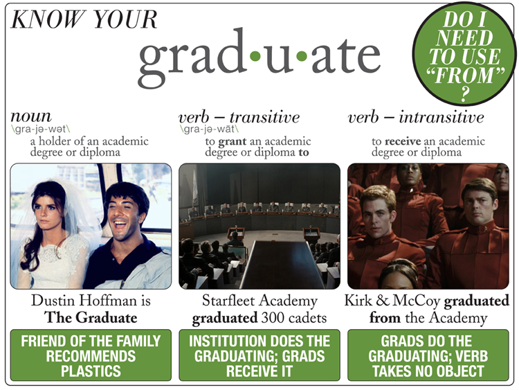 know-your-graduate.png